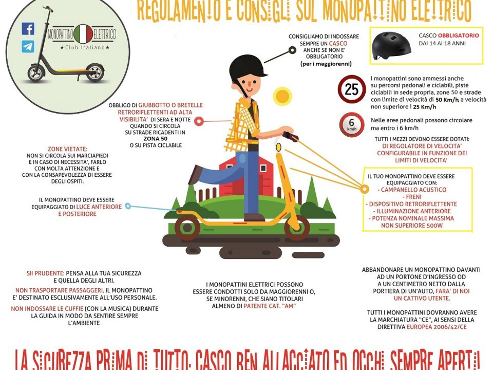 Regolamento Monopattino Elettrico_cime